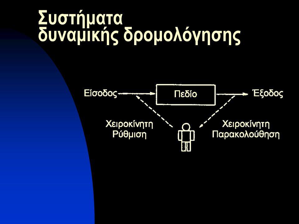 Συστήματα δυναμικής δρομολόγησης