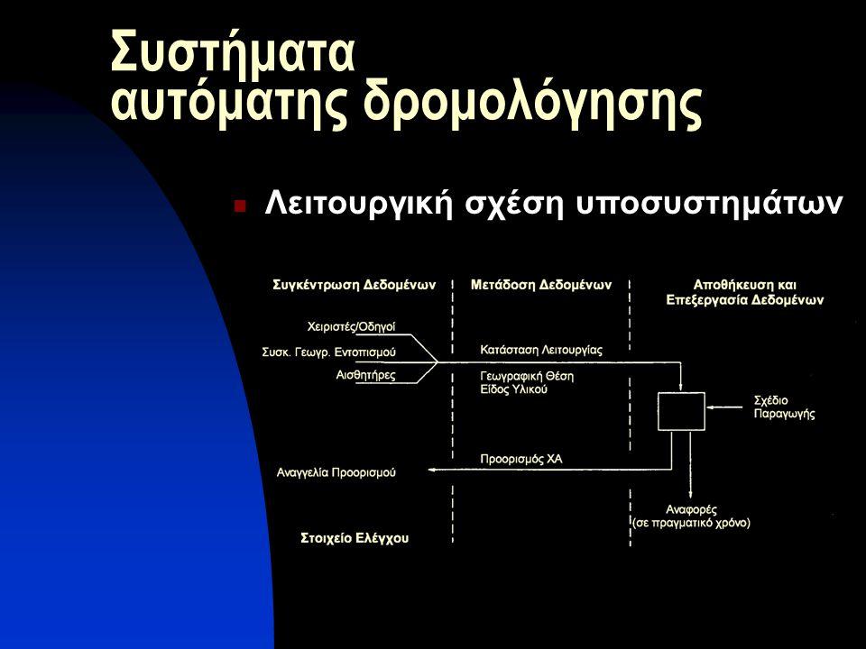 Λειτουργική σχέση υποσυστημάτων Συστήματα αυτόματης δρομολόγησης