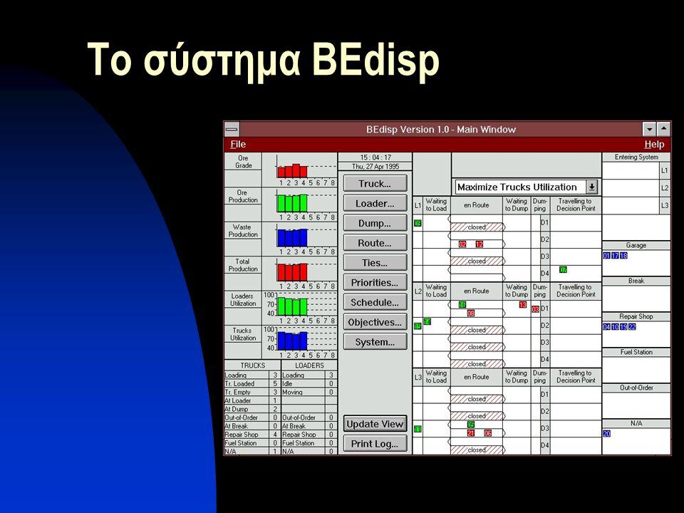 Το σύστημα BEdisp