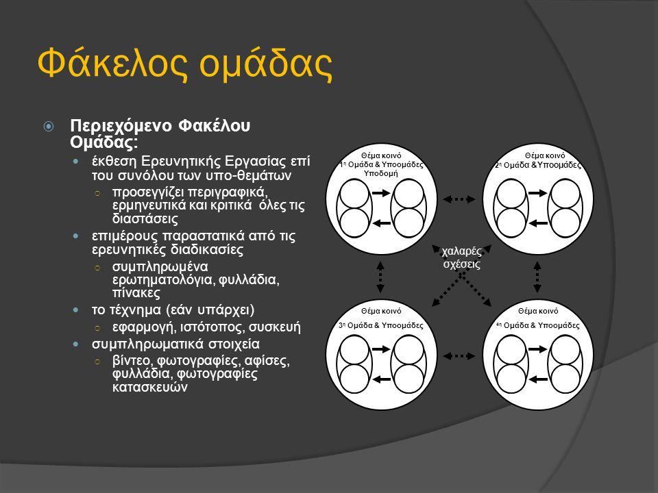 Φάκελος ομάδας  Περιεχόμενο Φακέλου Ομάδας: έκθεση Ερευνητικής Εργασίας επί του συνόλου των υπο-θεμάτων ○ προσεγγίζει περιγραφικά, ερμηνευτικά και κριτικά όλες τις διαστάσεις επιμέρους παραστατικά από τις ερευνητικές διαδικασίες ○ συμπληρωμένα ερωτηματολόγια, φυλλάδια, πίνακες το τέχνημα (εάν υπάρχει) ○ εφαρμογή, ιστότοπος, συσκευή συμπληρωματικά στοιχεία ○ βίντεο, φωτογραφίες, αφίσες, φυλλάδια, φωτογραφίες κατασκευών Θέμα κοινό 1 η Ομάδα & Υποομάδες Υποδομή 1 2 3 4 Θέμα κοινό 2 η Ομά δα &Υποομάδες 1 2 3 4 Θέμα κοινό 3 η Ομάδα & Υποομάδες 1 2 3 4 Θέμα κοινό 4η Ομάδα & Υποομάδες 1 2 3 4 χαλαρές σχέσεις