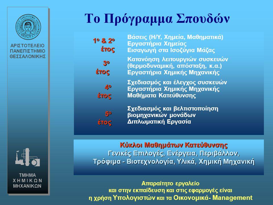 Το Πρόγραμμα Σπουδών ΑΡΙΣΤΟΤΕΛΕΙΟ ΠΑΝΕΠΙΣΤΗΜΙΟ ΘΕΣΣΑΛΟΝΙΚΗΣ ΤΜΗΜΑ Χ Η Μ Ι Κ Ω Ν ΜΗΧΑΝΙΚΩΝ Κύκλοι Μαθημάτων Κατεύθυνσης Γενικές Επιλογές, Ενέργεια, Περιβάλλον, Τρόφιμα - Βιοτεχνολογία, Υλικά, Χημική Μηχανική 1 ο & 2 ο έτος 3 ο έτος 4 ο έτος 5 ο έτος Βάσεις (Η/Υ, Χημεία, Μαθηματικά) Εργαστήρια Χημείας Εισαγωγή στα Ισοζύγια Μάζας Κατανόηση λειτουργιών συσκευών (θερμοδυναμική, απόσταξη, κ.α.) Εργαστήρια Χημικής Μηχανικής Σχεδιασμός και έλεγχος συσκευών Εργαστήρια Χημικής Μηχανικής Mαθήματα Κατεύθυνσης Σχεδιασμός και βελτιστοποίηση βιομηχανικών μονάδων Διπλωματική Εργασία Απαραίτητο εργαλείο και στην εκπαίδευση και στις εφαρμογές είναι η χρήση Υπολογιστών και τα Οικονομικά- Management