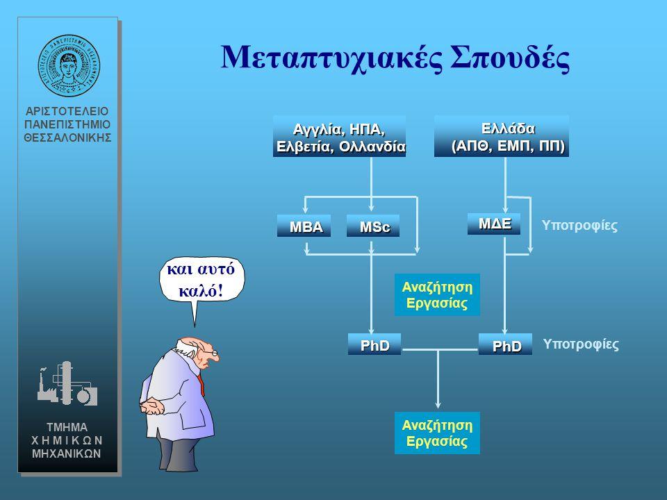 Μεταπτυχιακές Σπουδές ΑΡΙΣΤΟΤΕΛΕΙΟ ΠΑΝΕΠΙΣΤΗΜΙΟ ΘΕΣΣΑΛΟΝΙΚΗΣ ΤΜΗΜΑ Χ Η Μ Ι Κ Ω Ν ΜΗΧΑΝΙΚΩΝ και αυτό καλό! MSc PhD MBA Ελλάδα (ΑΠΘ, ΕΜΠ, ΠΠ) Αγγλία, ΗΠ