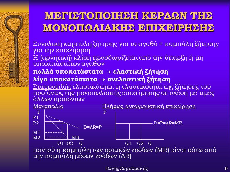 Βαγής Σαμαθρακής9 ΙΣΟΡΡΟΠΙΑ ΣΤΟ ΜΟΝΟΠΩΛΙΟ Η καμπύλη ζήτησης και MR Η καμπύλη ζήτησης δίνει το AR δηλαδή την P του μονοπωλητή.