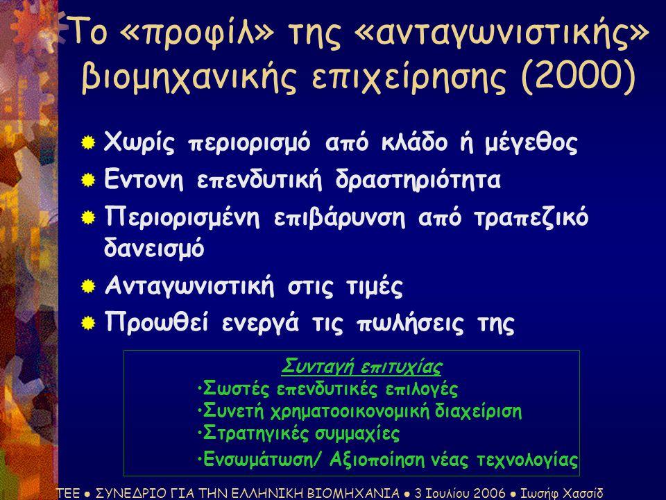 ΤΕΕ ● ΣΥΝΕΔΡΙΟ ΓΙΑ ΤΗΝ ΕΛΛΗΝΙΚΗ ΒΙΟΜΗΧΑΝΙΑ ● 3 Ιουλίου 2006 ● Ιωσήφ Χασσίδ Το «προφίλ» της «ανταγωνιστικής» βιομηχανικής επιχείρησης (2000)  Χωρίς περιορισμό από κλάδο ή μέγεθος  Εντονη επενδυτική δραστηριότητα  Περιορισμένη επιβάρυνση από τραπεζικό δανεισμό  Ανταγωνιστική στις τιμές  Προωθεί ενεργά τις πωλήσεις της Συνταγή επιτυχίας Σωστές επενδυτικές επιλογές Συνετή χρηματοοικονομική διαχείριση Στρατηγικές συμμαχίες Ενσωμάτωση/ Αξιοποίηση νέας τεχνολογίας