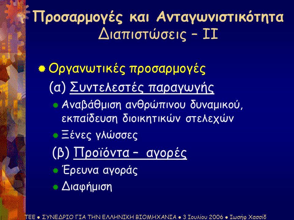 ΤΕΕ ● ΣΥΝΕΔΡΙΟ ΓΙΑ ΤΗΝ ΕΛΛΗΝΙΚΗ ΒΙΟΜΗΧΑΝΙΑ ● 3 Ιουλίου 2006 ● Ιωσήφ Χασσίδ  Οργανωτικές προσαρμογές (α) Συντελεστές παραγωγής  Αναβάθμιση ανθρώπινου δυναμικού, εκπαίδευση διοικητικών στελεχών  Ξένες γλώσσες (β) Προϊόντα – αγορές  Έρευνα αγοράς  Διαφήμιση Προσαρμογές και Ανταγωνιστικότητα Διαπιστώσεις – ΙΙ