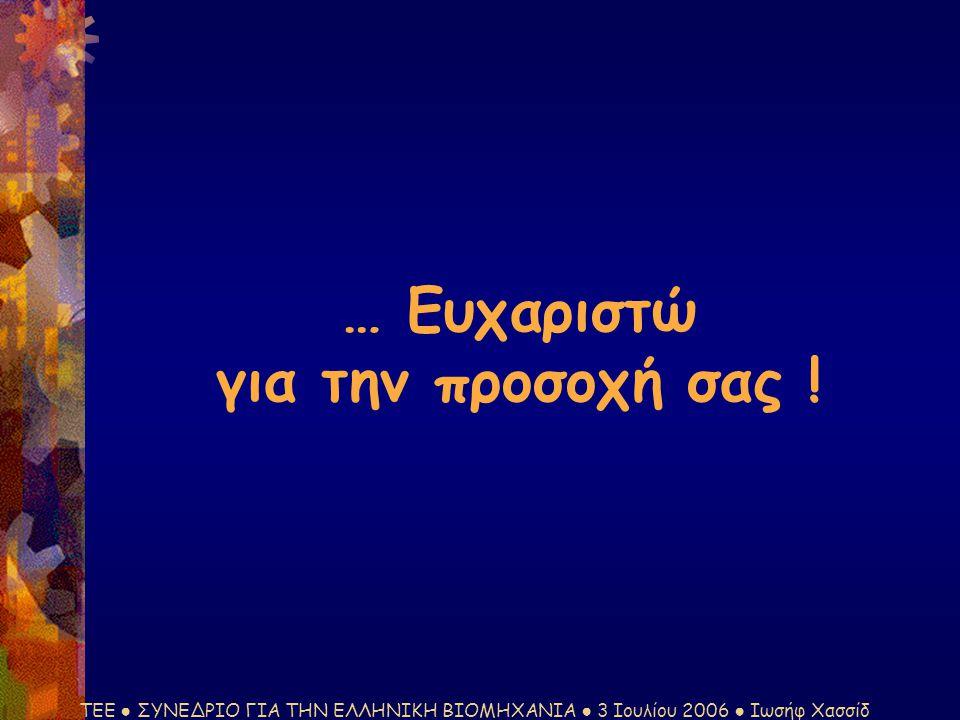 ΤΕΕ ● ΣΥΝΕΔΡΙΟ ΓΙΑ ΤΗΝ ΕΛΛΗΝΙΚΗ ΒΙΟΜΗΧΑΝΙΑ ● 3 Ιουλίου 2006 ● Ιωσήφ Χασσίδ … Ευχαριστώ για την προσοχή σας !