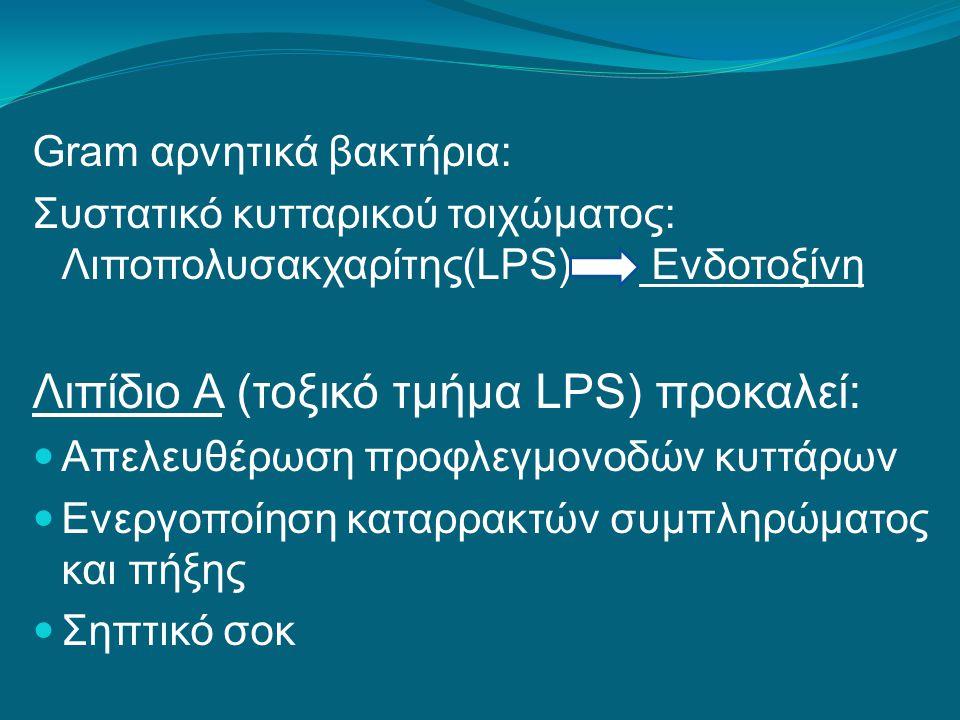 Gram αρνητικά βακτήρια: Συστατικό κυτταρικού τοιχώματος: Λιποπολυσακχαρίτης(LPS) Ενδοτοξίνη Λιπίδιο Α (τοξικό τμήμα LPS) προκαλεί: Απελευθέρωση προφλεγμονοδών κυττάρων Ενεργοποίηση καταρρακτών συμπληρώματος και πήξης Σηπτικό σοκ
