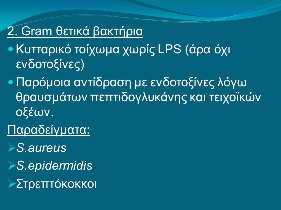 2. Gram θετικά βακτήρια Κυτταρικό τοίχωμα χωρίς LPS (άρα όχι ενδοτοξίνες) Παρόμοια αντίδραση με ενδοτοξίνες λόγω θραυσμάτων πεπτιδογλυκάνης και τειχοϊ