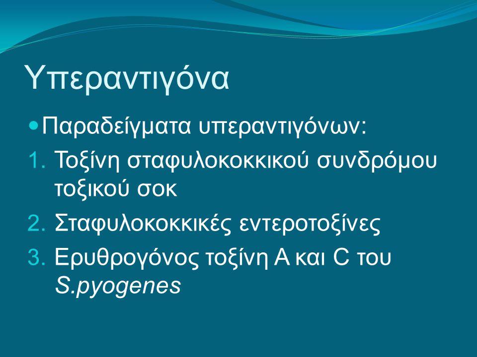 Υπεραντιγόνα Παραδείγματα υπεραντιγόνων: 1. Τοξίνη σταφυλοκοκκικού συνδρόμου τοξικού σοκ 2. Σταφυλοκοκκικές εντεροτοξίνες 3. Ερυθρογόνος τοξίνη Α και