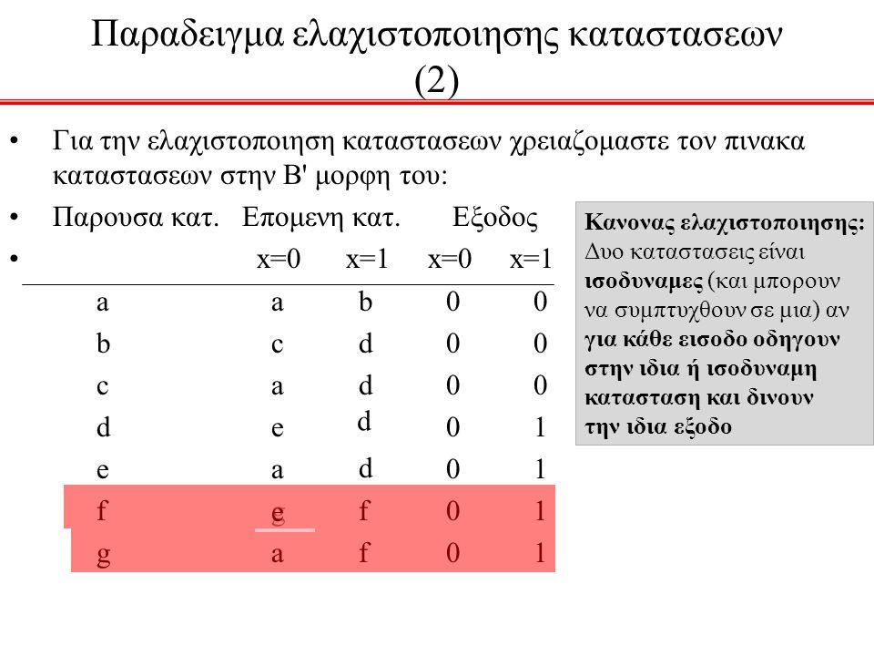 Παραδειγμα ελαχιστοποιησης καταστασεων (2) Για την ελαχιστοποιηση καταστασεων χρειαζομαστε τον πινακα καταστασεων στην Β' μορφη του: Παρουσα κατ. Επομ