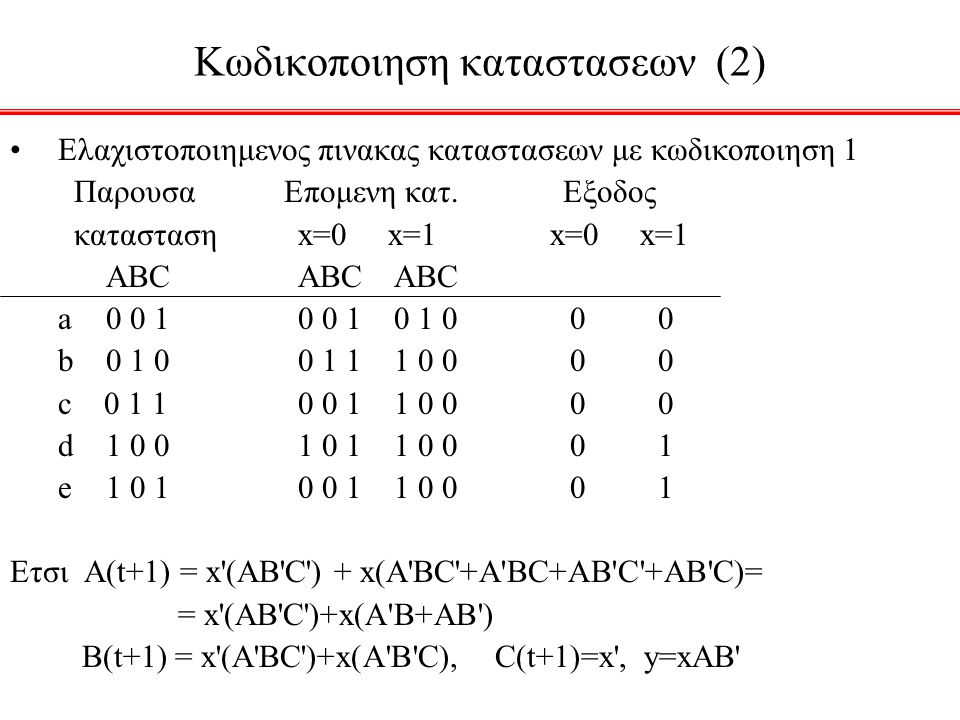 Κωδικοποιηση καταστασεων (2) Ελαχιστοποιημενος πινακας καταστασεων με κωδικοποιηση 1 Παρουσα Επομενη κατ. Εξοδος κατασταση x=0 x=1 x=0 x=1 ABCABCABC a