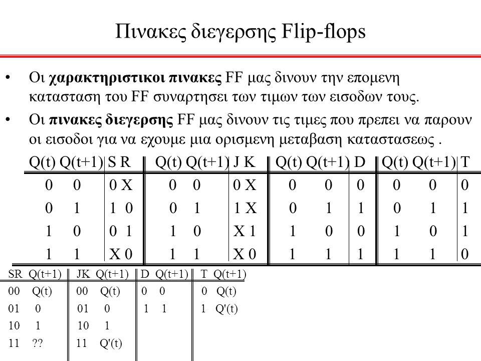 Πινακες διεγερσης Flip-flops Οι χαρακτηριστικοι πινακες FF μας δινουν την επομενη κατασταση του FF συναρτησει των τιμων των εισοδων τους. Οι πινακες δ