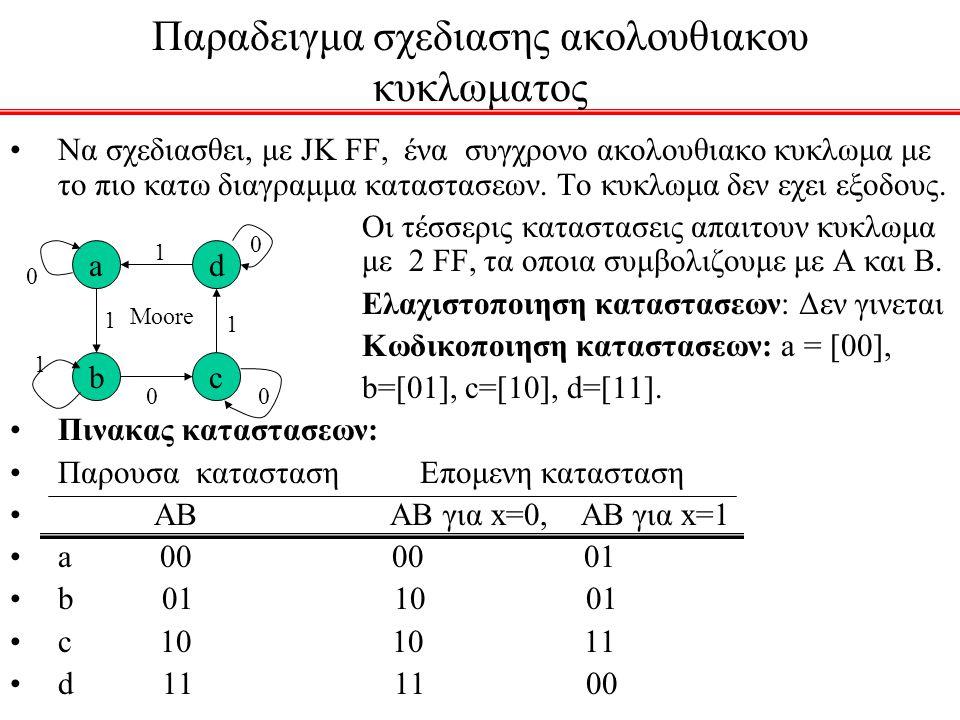 Παραδειγμα σχεδιασης ακολουθιακου κυκλωματος Να σχεδιασθει, με JK FF, ένα συγχρονο ακολουθιακο κυκλωμα με το πιο κατω διαγραμμα καταστασεων. To κυκλωμ