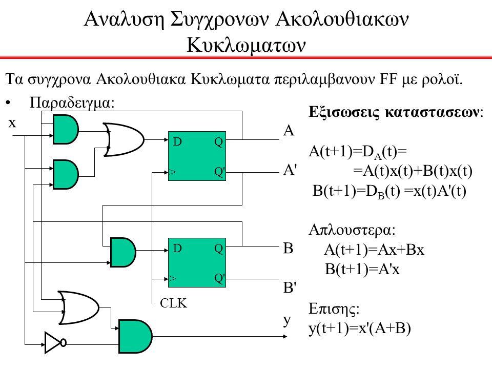 Αναλυση Συγχρονων Ακολουθιακων Κυκλωματων Τα συγχρονα Ακολουθιακα Κυκλωματα περιλαμβανουν FF με ρολοϊ. Παραδειγμα: D> D> Q Q' D> D> Q Q' CLK y A A' B