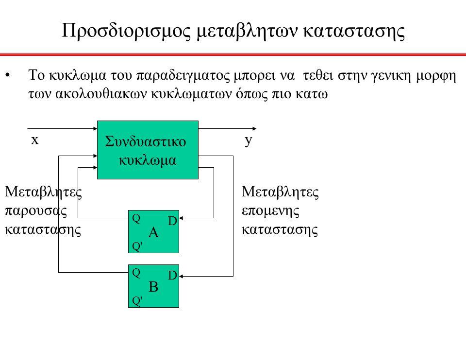 Προσδιορισμος μεταβλητων καταστασης To κυκλωμα του παραδειγματος μπορει να τεθει στην γενικη μορφη των ακολουθιακων κυκλωματων όπως πιο κατω Συνδυαστικο κυκλωμα A D Q Q B D Q Q xy Μεταβλητες παρουσας καταστασης Μεταβλητες επομενης καταστασης