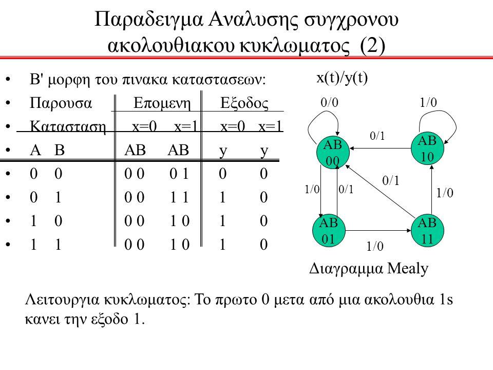 Παραδειγμα Αναλυσης συγχρονου ακολουθιακου κυκλωματος (2) Β' μορφη του πινακα καταστασεων: Παρουσα Επομενη Εξοδος Κατασταση x=0 x=1 x=0 x=1 AB AB AB y