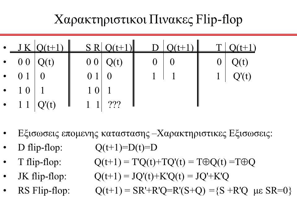 Χαρακτηριστικοι Πινακες Flip-flop J K Q(t+1) S R Q(t+1) D Q(t+1) T Q(t+1) 0 0 Q(t) 0 0 Q(t) 0 0 0 Q(t) 0 1 0 0 1 0 1 1 1 Q'(t) 1 0 1 1 1 Q'(t) 1 1 ???