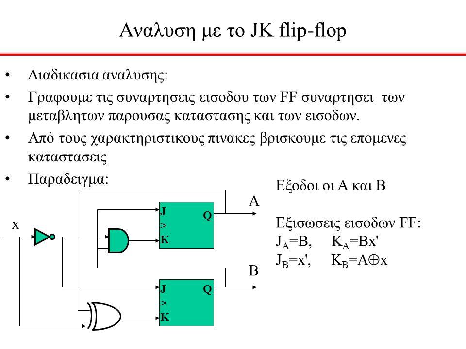 Αναλυση με το JK flip-flop Διαδικασια αναλυσης: Γραφουμε τις συναρτησεις εισοδου των FF συναρτησει των μεταβλητων παρουσας καταστασης και των εισοδων.