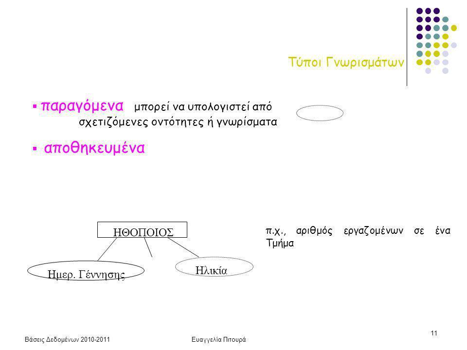 Βάσεις Δεδομένων 2010-2011Ευαγγελία Πιτουρά 11 Τύποι Γνωρισμάτων  παραγόμενα μπορεί να υπολογιστεί από σχετιζόμενες οντότητες ή γνωρίσματα  αποθηκευμένα ΗΘΟΠΟΙΟΣ Ημερ.