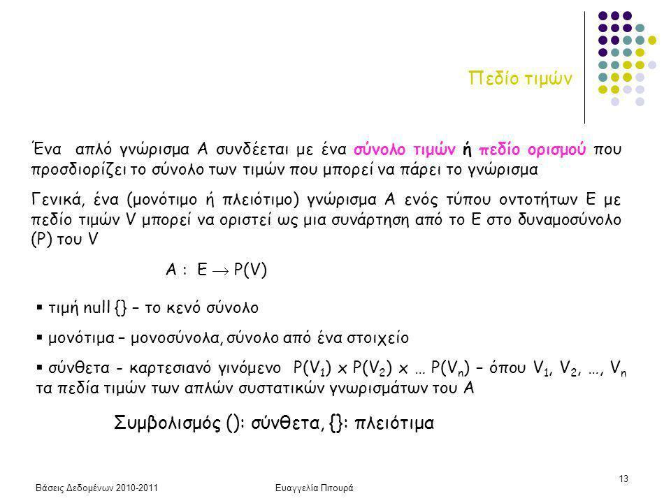 Βάσεις Δεδομένων 2010-2011Ευαγγελία Πιτουρά 13 Πεδίο τιμών Ένα απλό γνώρισμα Α συνδέεται με ένα σύνολο τιμών ή πεδίο ορισμού που προσδιορίζει το σύνολο των τιμών που μπορεί να πάρει το γνώρισμα Γενικά, ένα (μονότιμο ή πλειότιμο) γνώρισμα Α ενός τύπου οντοτήτων Ε με πεδίο τιμών V μπορεί να οριστεί ως μια συνάρτηση από το Ε στο δυναμοσύνολο (P) του V Α : Ε  P(V)  τιμή null {} – το κενό σύνολο  μονότιμα – μονοσύνολα, σύνολο από ένα στοιχείο  σύνθετα - καρτεσιανό γινόμενο P(V 1 ) x P(V 2 ) x … P(V n ) – όπου V 1, V 2, …, V n τα πεδία τιμών των απλών συστατικών γνωρισμάτων του Α Συμβολισμός (): σύνθετα, {}: πλειότιμα