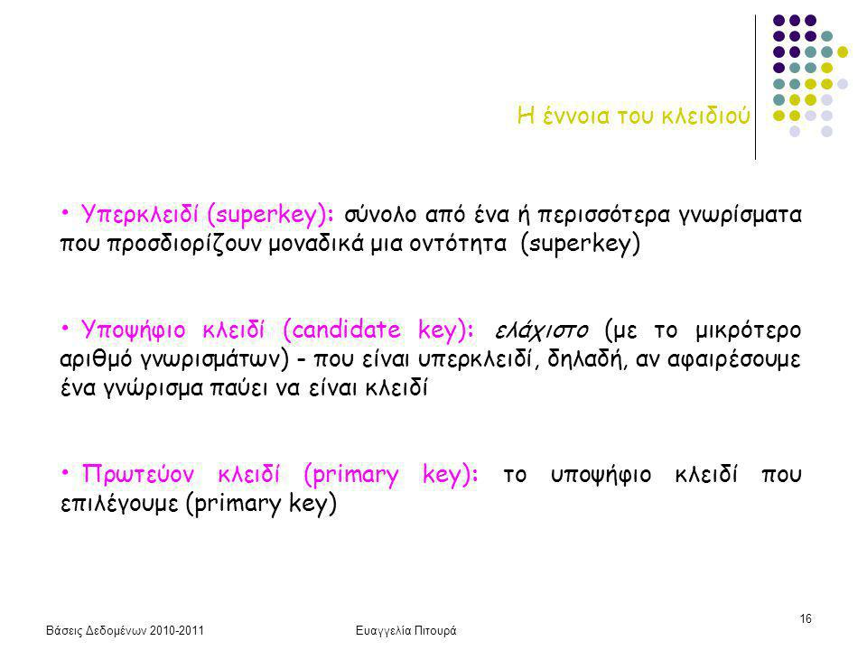Βάσεις Δεδομένων 2010-2011Ευαγγελία Πιτουρά 16 Η έννοια του κλειδιού Υπερκλειδί (superkey): σύνολο από ένα ή περισσότερα γνωρίσματα που προσδιορίζουν μοναδικά μια οντότητα (superkey) Υποψήφιο κλειδί (candidate key): ελάχιστο (με το μικρότερο αριθμό γνωρισμάτων) - που είναι υπερκλειδί, δηλαδή, αν αφαιρέσουμε ένα γνώρισμα παύει να είναι κλειδί Πρωτεύον κλειδί (primary key): το υποψήφιο κλειδί που επιλέγουμε (primary key)