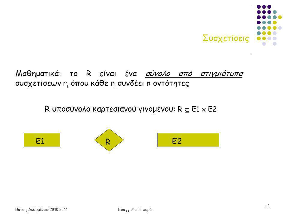 Βάσεις Δεδομένων 2010-2011Ευαγγελία Πιτουρά 21 Συσχετίσεις Μαθηματικά: το R είναι ένα σύνολο από στιγμιότυπα συσχετίσεων r i όπου κάθε r i συνδέει n οντότητες R υποσύνολο καρτεσιανού γινομένου: R  E1 x E2 Ε1 R E2