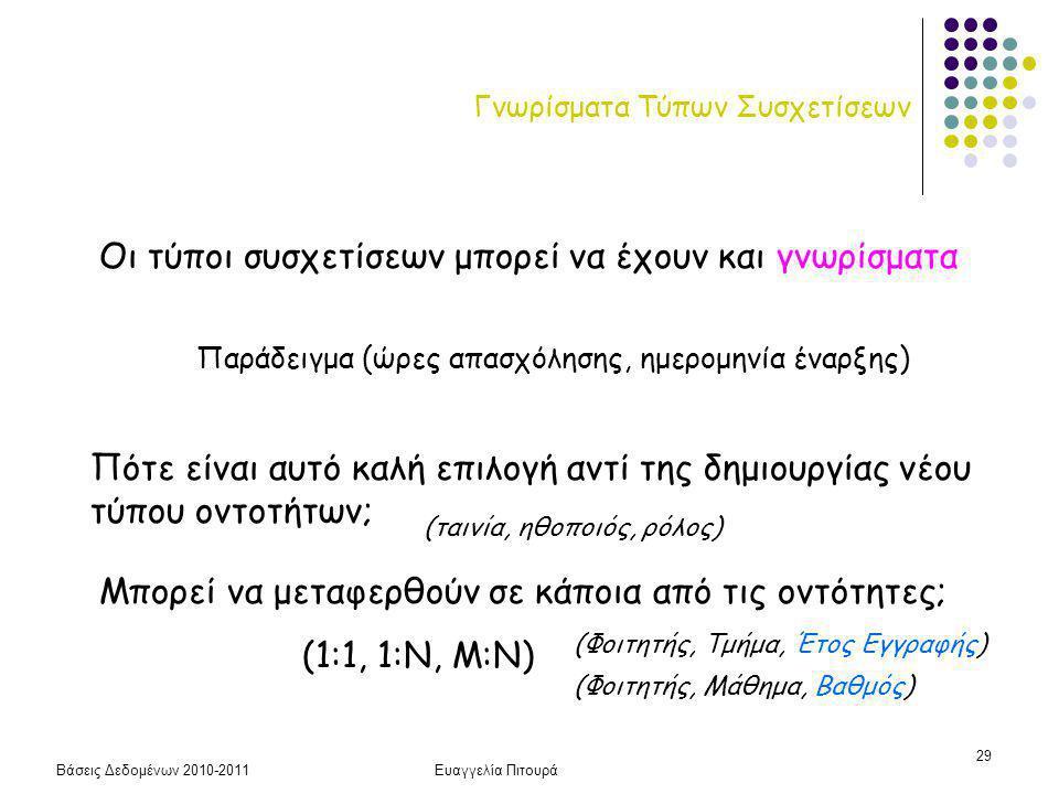 Βάσεις Δεδομένων 2010-2011Ευαγγελία Πιτουρά 29 Γνωρίσματα Τύπων Συσχετίσεων Οι τύποι συσχετίσεων μπορεί να έχουν και γνωρίσματα Παράδειγμα (ώρες απασχόλησης, ημερομηνία έναρξης) Πότε είναι αυτό καλή επιλογή αντί της δημιουργίας νέου τύπου οντοτήτων; Μπορεί να μεταφερθούν σε κάποια από τις οντότητες; (1:1, 1:Ν, Μ:Ν) (ταινία, ηθοποιός, ρόλος) (Φοιτητής, Τμήμα, Έτος Εγγραφής) (Φοιτητής, Μάθημα, Βαθμός)