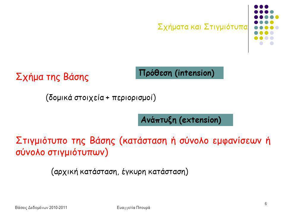 Βάσεις Δεδομένων 2010-2011Ευαγγελία Πιτουρά 67 Γενίκευση Η εξειδίκευση αντιστοιχεί σε top-down σχεδιασμό Γενίκευση: bottom-up, σύνθεση όλων των οντοτήτων με βάση τα κοινά τους γνωρίσματα