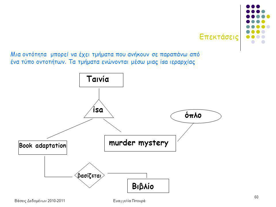 Βάσεις Δεδομένων 2010-2011Ευαγγελία Πιτουρά 60 Επεκτάσεις Ταινία isa Book adaptation murder mystery βασίζεται Βιβλίο όπλο Μια οντότητα μπορεί να έχει τμήματα που ανήκουν σε παραπάνω από ένα τύπο οντοτήτων.