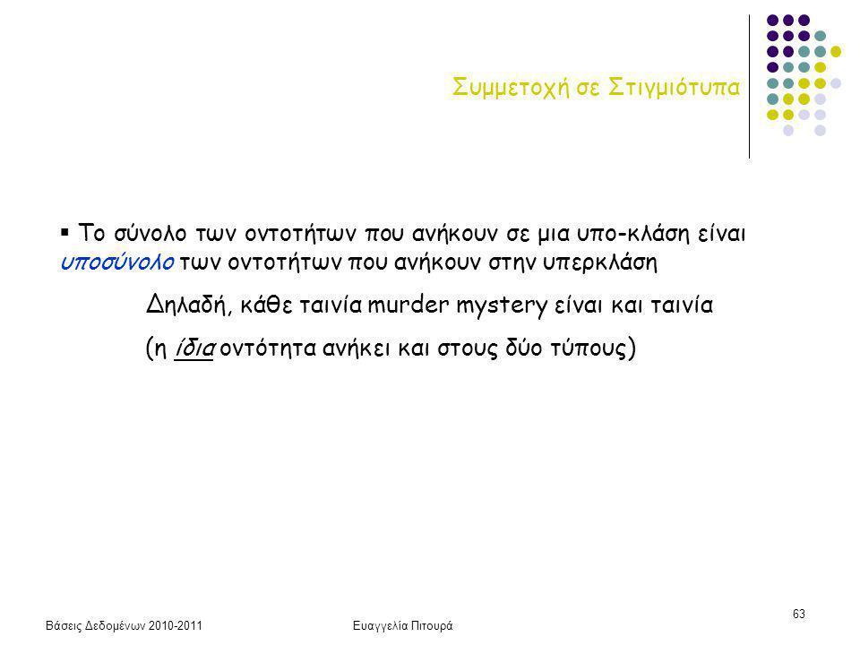 Βάσεις Δεδομένων 2010-2011Ευαγγελία Πιτουρά 63 Συμμετοχή σε Στιγμιότυπα  Το σύνολο των οντοτήτων που ανήκουν σε μια υπο-κλάση είναι υποσύνολο των οντοτήτων που ανήκουν στην υπερκλάση Δηλαδή, κάθε ταινία murder mystery είναι και ταινία (η ίδια οντότητα ανήκει και στους δύο τύπους)