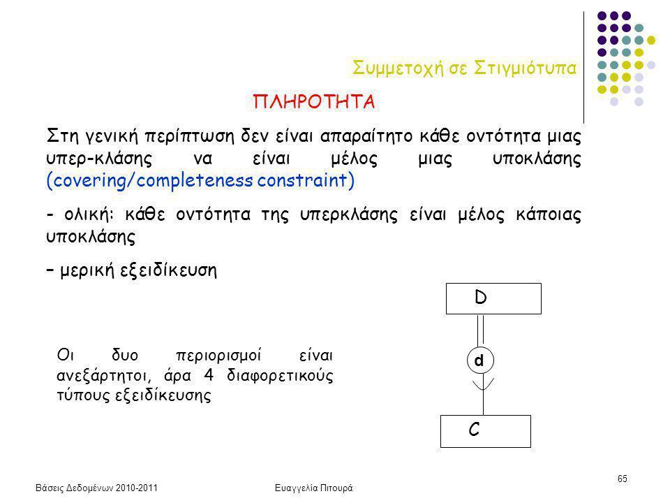 Βάσεις Δεδομένων 2010-2011Ευαγγελία Πιτουρά 65 Συμμετοχή σε Στιγμιότυπα ΠΛΗΡΟΤΗΤΑ Στη γενική περίπτωση δεν είναι απαραίτητο κάθε οντότητα μιας υπερ-κλάσης να είναι μέλος μιας υποκλάσης (covering/completeness constraint) - ολική: κάθε οντότητα της υπερκλάσης είναι μέλος κάποιας υποκλάσης – μερική εξειδίκευση D C d Οι δυο περιορισμοί είναι ανεξάρτητοι, άρα 4 διαφορετικούς τύπους εξειδίκευσης