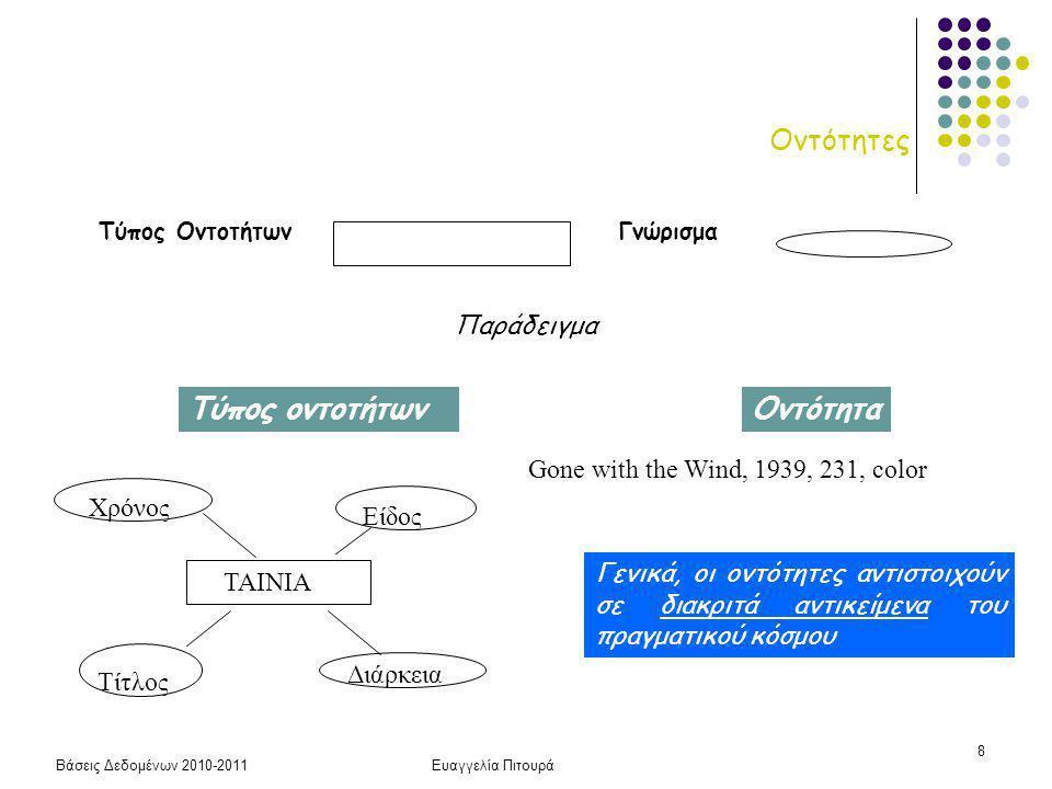 Βάσεις Δεδομένων 2010-2011Ευαγγελία Πιτουρά 8 Οντότητες Τύπος ΟντοτήτωνΓνώρισμα Παράδειγμα ΤΑΙΝΙΑ Τίτλος Διάρκεια Χρόνος Είδος Gone with the Wind, 1939, 231, color Τύπος οντοτήτωνΟντότητα Γενικά, οι οντότητες αντιστοιχούν σε διακριτά αντικείμενα του πραγματικού κόσμου