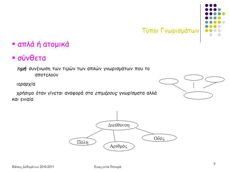 Βάσεις Δεδομένων 2010-2011Ευαγγελία Πιτουρά 50 Τύποι με Βαθμό Μεγαλύτερο του Δύο παράδειγμα R AB C a1 b1 c1 e1 a2 b2 c2 e2 a2 b3 c1 e3 … Ένα στιγμιότυπο της συσχέτισης: Στην πράξη, Συχνά εισαγωγή «τεχνητού» κλειδιού για τη συσχέτιση (πχ αριθμό συμβολαίου