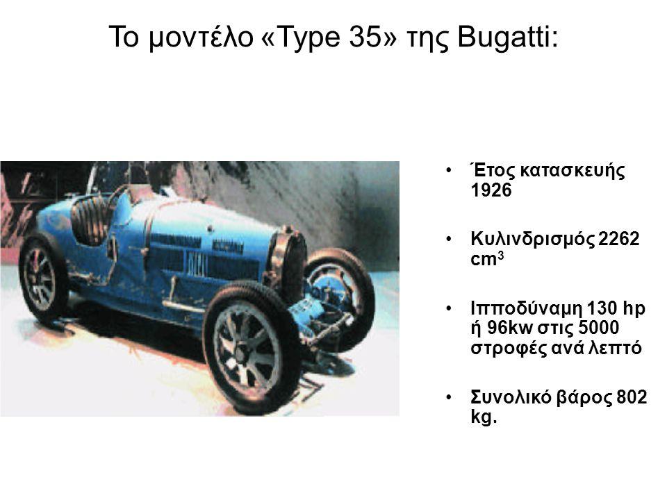 Το μοντέλο «Type 35» της Bugatti: Έτος κατασκευής 1926 Κυλινδρισμός 2262 cm 3 Ιπποδύναμη 130 hp ή 96kw στις 5000 στροφές ανά λεπτό Συνολικό βάρος 802