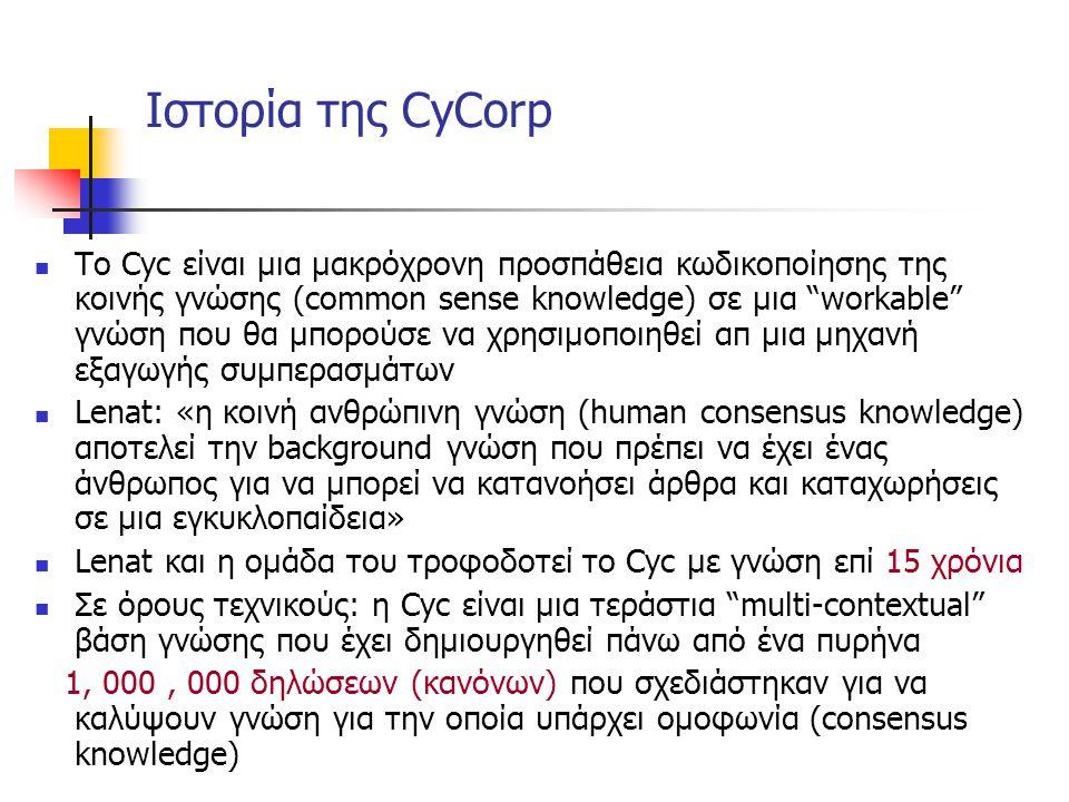 """Ιστορία της CyCorp To Cyc είναι μια μακρόχρονη προσπάθεια κωδικοποίησης της κοινής γνώσης (common sense knowledge) σε μια """"workable"""" γνώση που θα μπορ"""