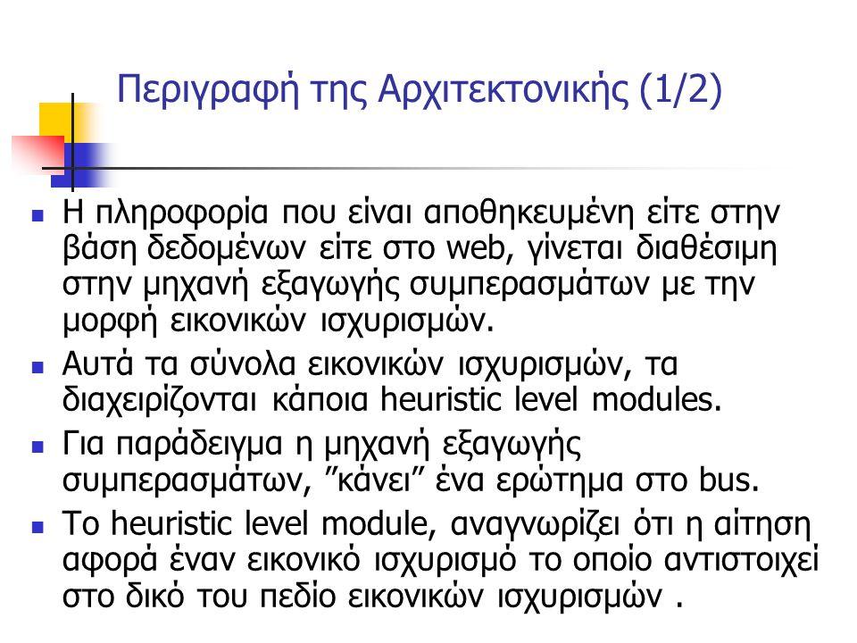 Περιγραφή της Αρχιτεκτονικής (1/2) Η πληροφορία που είναι αποθηκευμένη είτε στην βάση δεδομένων είτε στο web, γίνεται διαθέσιμη στην μηχανή εξαγωγής σ