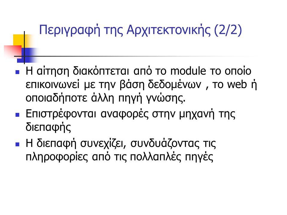 Περιγραφή της Αρχιτεκτονικής (2/2) Η αίτηση διακόπτεται από το module το οποίο επικοινωνεί με την βάση δεδομένων, το web ή οποιαδήποτε άλλη πηγή γνώση