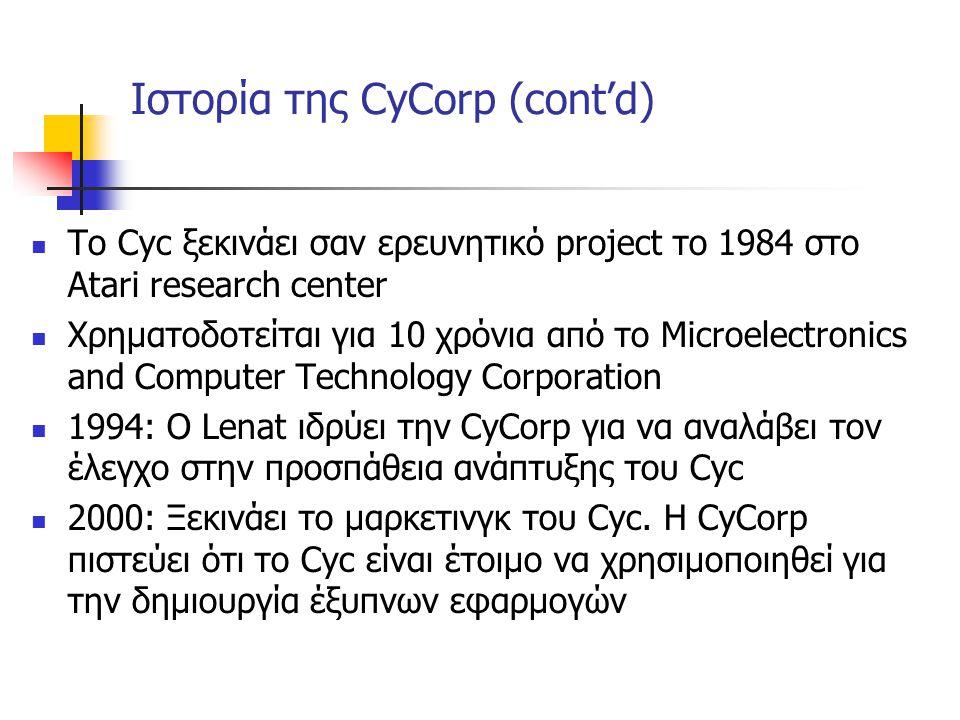 Ιστορία της CyCorp (cont'd) To Cyc ξεκινάει σαν ερευνητικό project το 1984 στο Atari research center Χρηματοδοτείται για 10 χρόνια από το Microelectro