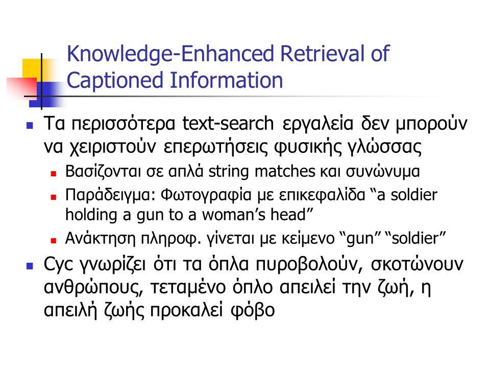 Knowledge-Enhanced Retrieval of Captioned Information Τα περισσότερα text-search εργαλεία δεν μπορούν να χειριστούν επερωτήσεις φυσικής γλώσσας Βασίζονται σε απλά string matches και συνώνυμα Παράδειγμα: Φωτογραφία με επικεφαλίδα a soldier holding a gun to a woman's head Ανάκτηση πληροφ.