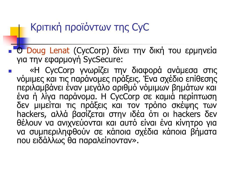 Κριτική προϊόντων της CyC Ο Doug Lenat (CycCorp) δίνει την δική του ερμηνεία για την εφαρμογή SycSecure: «Η CycCorp γνωρίζει την διαφορά ανάμεσα στις