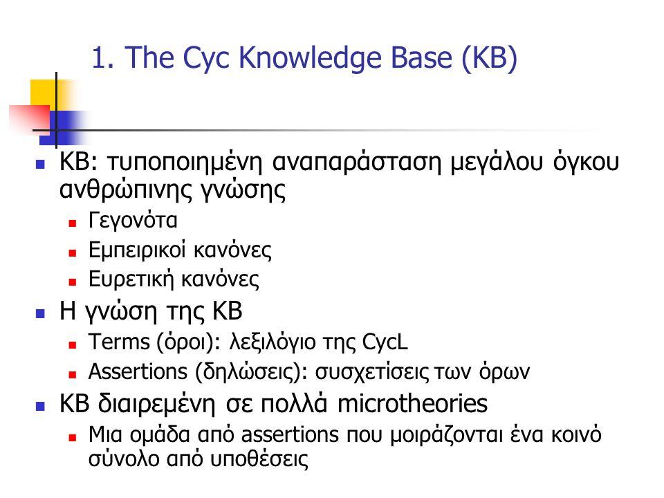 1. The Cyc Knowledge Base (ΚΒ) KB: τυποποιημένη αναπαράσταση μεγάλου όγκου ανθρώπινης γνώσης Γεγονότα Εμπειρικοί κανόνες Ευρετική κανόνες Η γνώση της