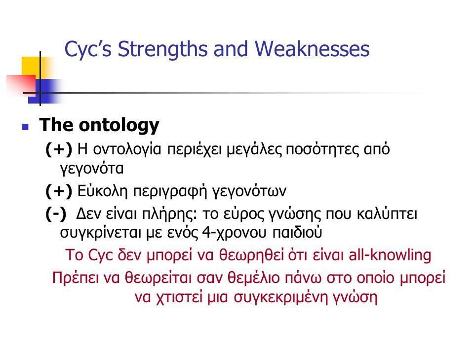 Cyc's Strengths and Weaknesses The ontology (+) H οντολογία περιέχει μεγάλες ποσότητες από γεγονότα (+) Εύκολη περιγραφή γεγονότων (-) Δεν είναι πλήρης: το εύρος γνώσης που καλύπτει συγκρίνεται με ενός 4-χρονου παιδιού Το Cyc δεν μπορεί να θεωρηθεί ότι είναι all-knowling Πρέπει να θεωρείται σαν θεμέλιο πάνω στο οποίο μπορεί να χτιστεί μια συγκεκριμένη γνώση