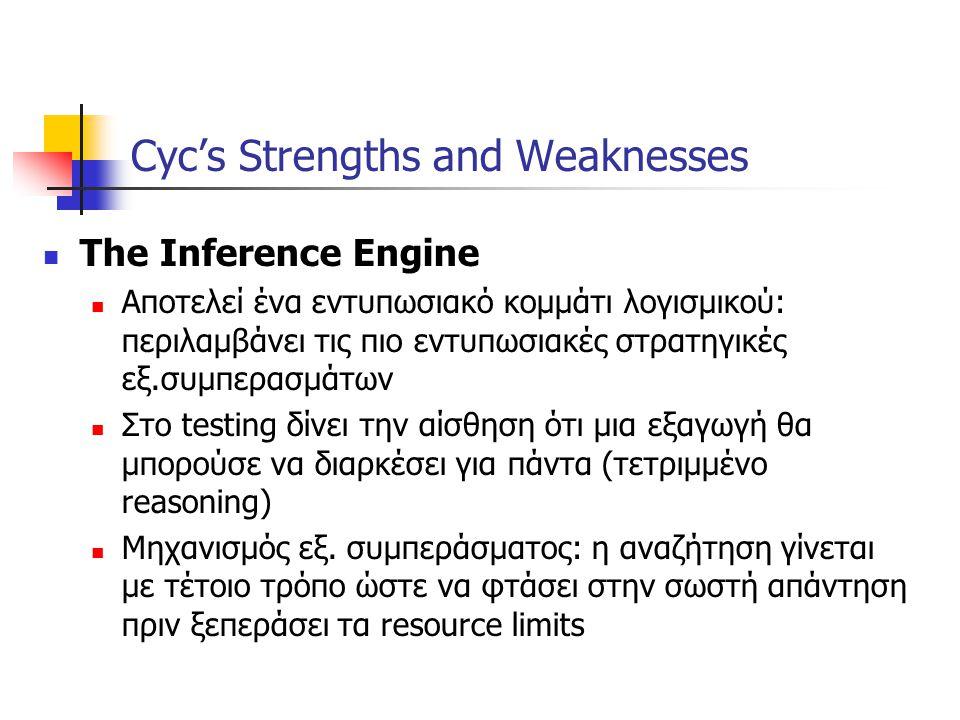 Cyc's Strengths and Weaknesses The Inference Engine Αποτελεί ένα εντυπωσιακό κομμάτι λογισμικού: περιλαμβάνει τις πιο εντυπωσιακές στρατηγικές εξ.συμπερασμάτων Στο testing δίνει την αίσθηση ότι μια εξαγωγή θα μπορούσε να διαρκέσει για πάντα (τετριμμένο reasoning) Μηχανισμός εξ.