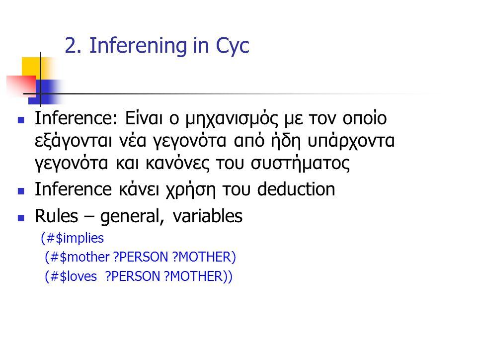 2. Inferening in Cyc Inference: Είναι ο μηχανισμός με τον οποίο εξάγονται νέα γεγονότα από ήδη υπάρχοντα γεγονότα και κανόνες του συστήματος Inference