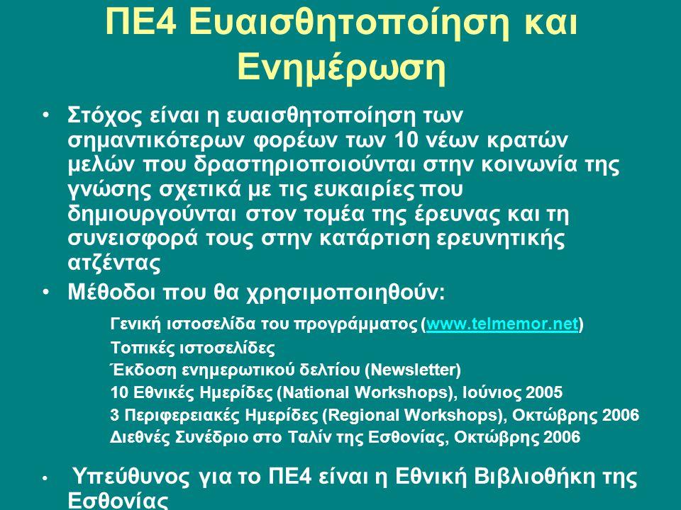 ΠΕ4 Ευαισθητοποίηση και Ενημέρωση Στόχος είναι η ευαισθητοποίηση των σημαντικότερων φορέων των 10 νέων κρατών μελών που δραστηριοποιούνται στην κοινωνία της γνώσης σχετικά με τις ευκαιρίες που δημιουργούνται στον τομέα της έρευνας και τη συνεισφορά τους στην κατάρτιση ερευνητικής ατζέντας Μέθοδοι που θα χρησιμοποιηθούν: Γενική ιστοσελίδα του προγράμματος (www.telmemor.net)www.telmemor.net Τοπικές ιστοσελίδες Έκδοση ενημερωτικού δελτίου (Newsletter) 10 Εθνικές Ημερίδες (National Workshops), Ιούνιος 2005 3 Περιφερειακές Ημερίδες (Regional Workshops), Οκτώβρης 2006 Διεθνές Συνέδριο στο Ταλίν της Εσθονίας, Οκτώβρης 2006 Υπεύθυνος για το ΠΕ4 είναι η Εθνική Βιβλιοθήκη της Εσθονίας