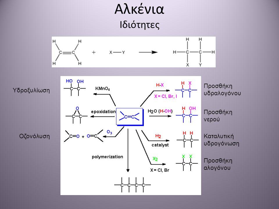 Αλκένια Ιδιότητες Καταλυτική υδρογόνωση Προσθήκη αλογόνου Προσθήκη υδραλογόνου Προσθήκη νερού Υδροξυλίωση Οζονόλυση