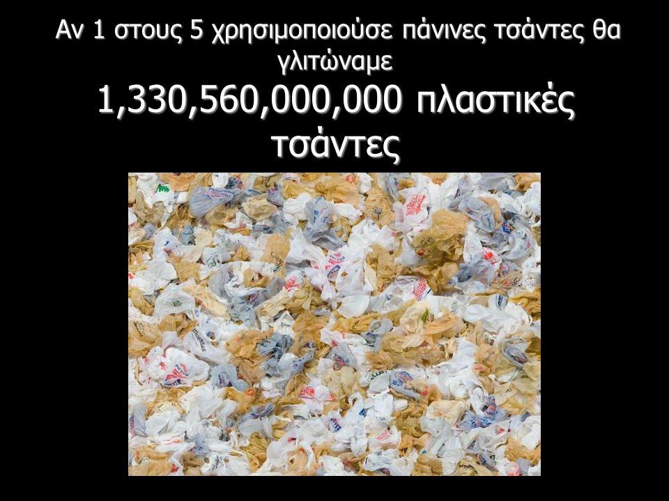 Αν 1 στους 5 χρησιμοποιούσε πάνινες τσάντες θα γλιτώναμε 1,330,560,000,000 πλαστικές τσάντες Αν 1 στους 5 χρησιμοποιούσε πάνινες τσάντες θα γλιτώναμε