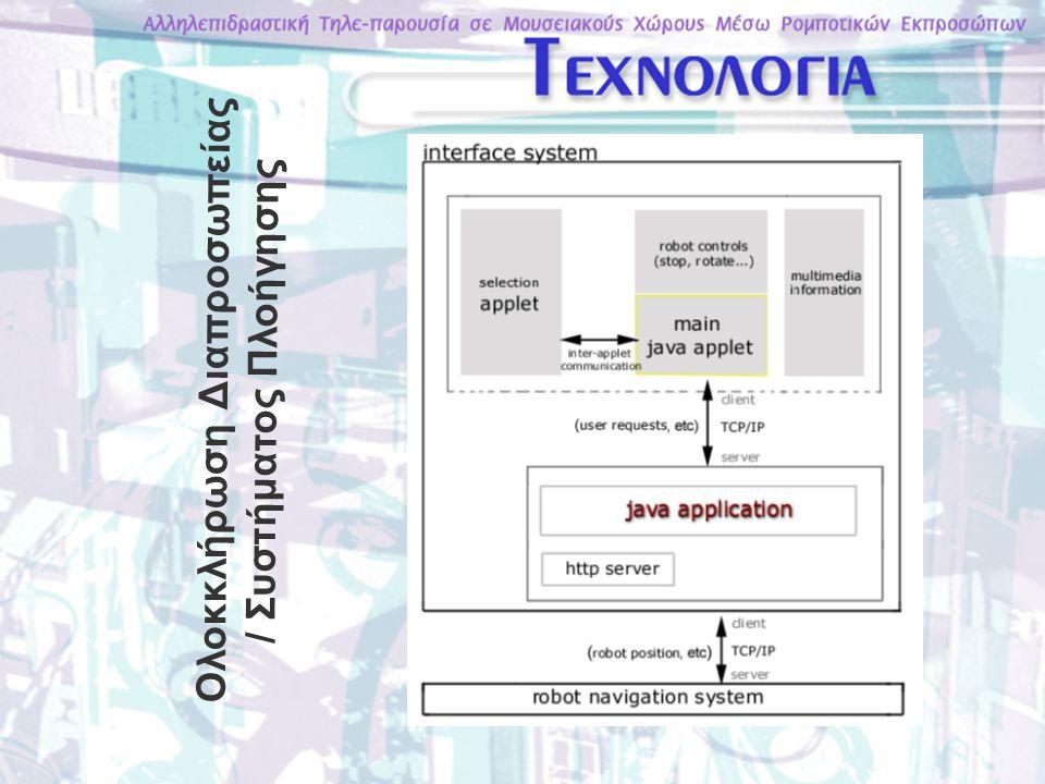 Ολοκκλήρωση Διαπροσωπείας / Συστήματος Πλοήγησης