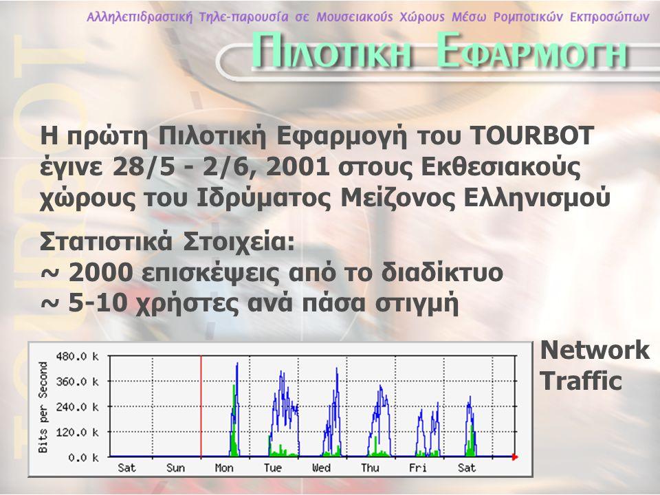 Η πρώτη Πιλοτική Εφαρμογή του TOURBOT έγινε 28/5 - 2/6, 2001 στους Εκθεσιακούς χώρους του Ιδρύματος Μείζονος Ελληνισμού Στατιστικά Στοιχεία: ~ 2000 επισκέψεις από το διαδίκτυο ~ 5-10 χρήστες ανά πάσα στιγμή Network Traffic