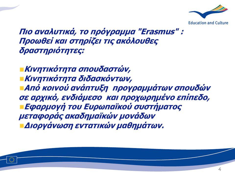 4 Πιο αναλυτικά, το πρόγραμμα Erasmus : Προωθεί και στηρίζει τις ακόλουθες δραστηριότητες: Κινητικότητα σπουδαστών, Κινητικότητα διδασκόντων, Από κοινού ανάπτυξη προγραμμάτων σπουδών σε αρχικό, ενδιάμεσο και προχωρημένο επίπεδο, Εφαρμογή του Ευρωπαϊκού συστήματος μεταφοράς ακαδημαϊκών μονάδων Διοργάνωση εντατικών μαθημάτων.
